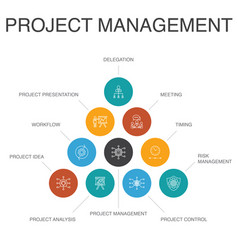 Project management infographic 10 steps concept vector