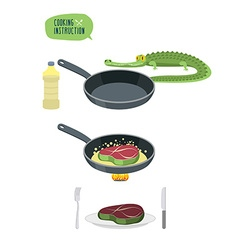 Crocodile steak cooking instructions recipe for vector