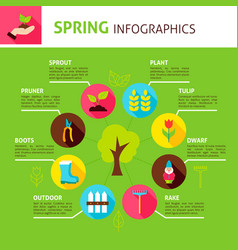 Spring concept infographics vector