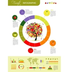 Fruits infographic for your design vector image vector image