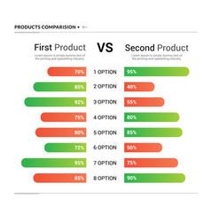 comparison table chart compare template vector image