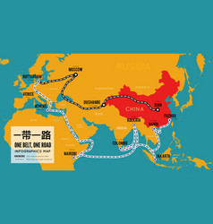 one belt one road new chinese trade silk road vector image
