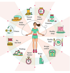 weight loss diet infographics vector image vector image