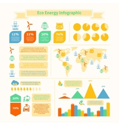 Eco energy infographic print vector
