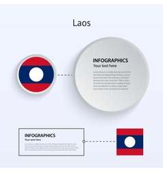 Laos Country Set of Banners vector