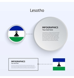 Lesotho Country Set of Banners vector
