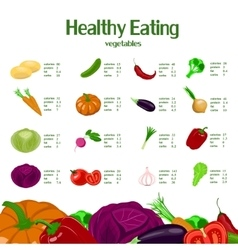 Healthy eating infographic with vegetables vector