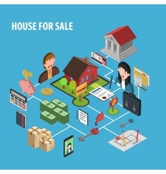 Real Estate Sale Concept vector