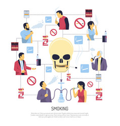 Smoking warning flowchart style poster vector