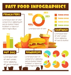 Fast Food Retro Cartoon Infographic Poster vector image vector image