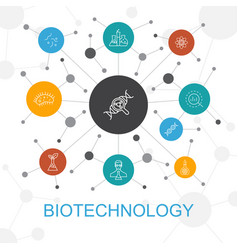 Biotechnology trendy web concept with icons vector