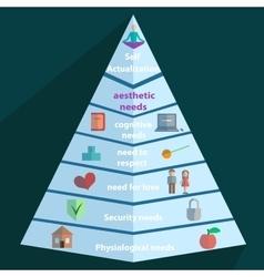 Maslow Pyramid icon vector