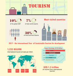 world tourism infographic and statistics vector image