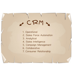 crm or customer relationship management concept pr vector image