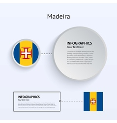Madeira Country Set of Banners vector image