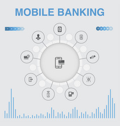 Mobile banking infographic with icons contains vector