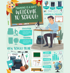 Back to school student study and education poster vector