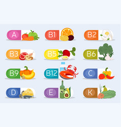 Vitamins and minerals nutrition set vector