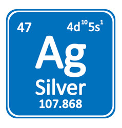 periodic table element silver icon vector image