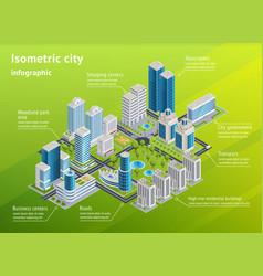 City infrastructure isometric infographics vector