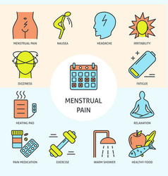 Menstrual pain symptoms and treatment banner in vector