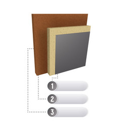 Layers scheme of thermal insulation of the wall vector