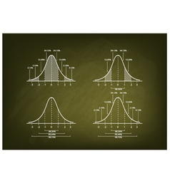 Normal Distribution Chart on Green Chalkboard vector