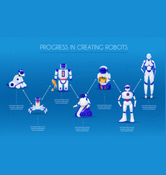 Robots evolution infographic vector