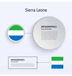 Sierra Leone Country Set of Banners vector