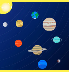 solar system with sun and planets vector image