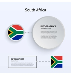 South Africa Country Set of Banners vector
