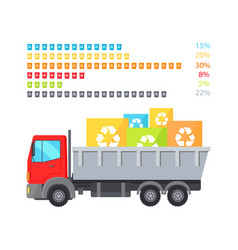 infographic truck with waste vector image