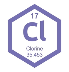Periodic table clorine vector image vector image