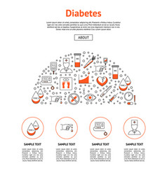 diabetes treatment card vector image