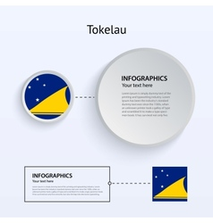 Tokelau Country Set of Banners vector image