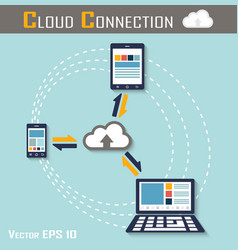 Cloud connection vector