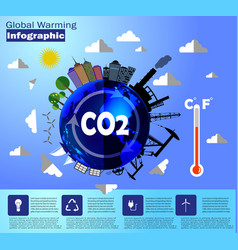 global warming infographic vector image