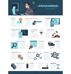 Technology Coding Infographic Concept vector