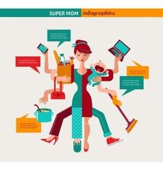 Super mom - multitasking mother vector