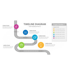 Infographic 5 steps timeline diagram with roadmap vector