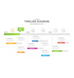 Infographic timeline 3 years calendar gantt chart vector