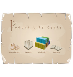 marketing concept of product life cycle chart on o vector image