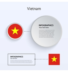 Vietnam Country Set of Banners vector