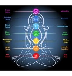 Woman yoga meditation with chakras vector