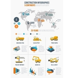 Construction infographics vector image vector image