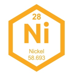 Periodic table nickel vector image
