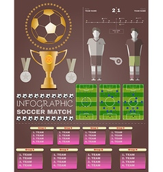 Soccer Game Statistics and Strategies vector image