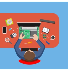 Computer service vector
