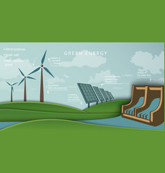 solar panel and wind turbine hydroelectric plant vector image