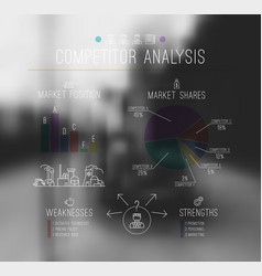 competitor analysis infographics vector image